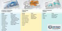 Industry Collection: novità in casa Autodesk