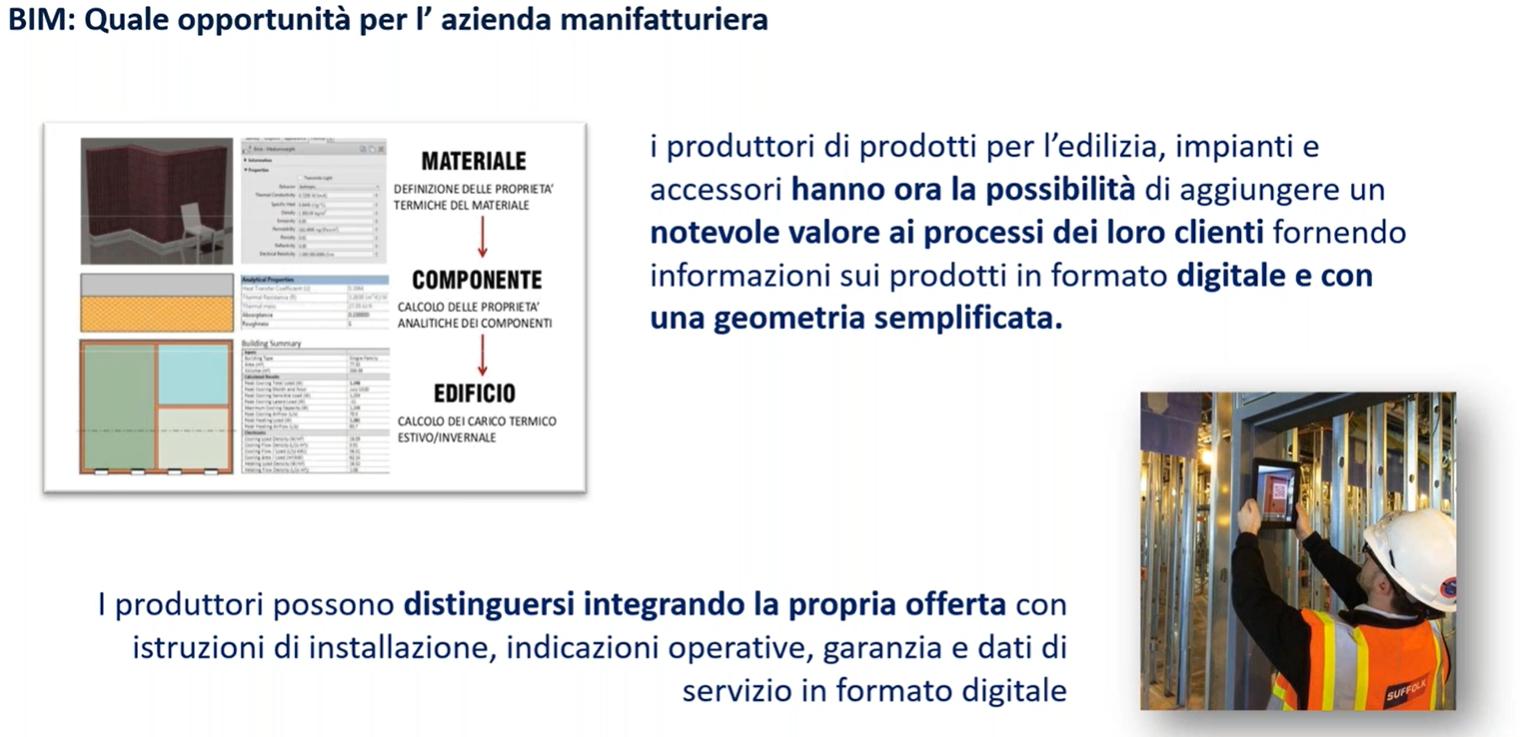 BIM imprese manifatturiere